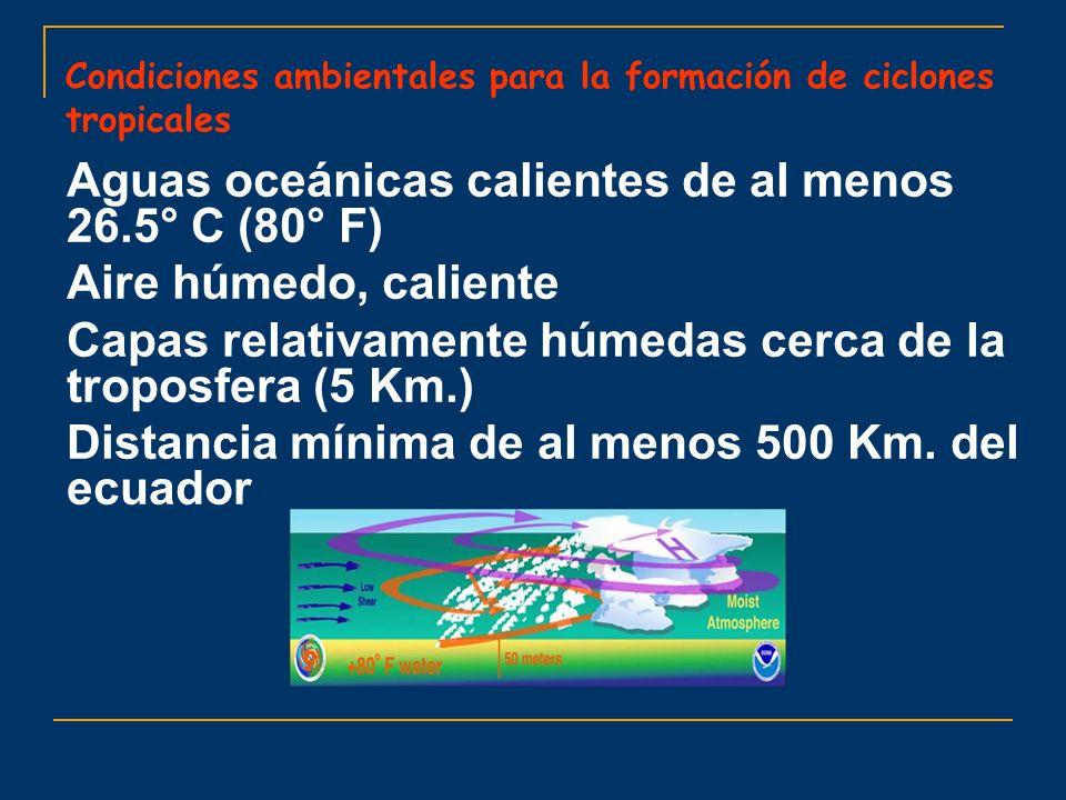 Condiciones ambientales para la formación de ciclones tropicales Aguas oceánicas calientes de al menos 26.5° C (80° F) Aire húmedo, caliente Capas rel