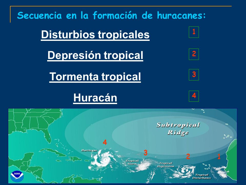 Secuencia en la formación de huracanes: Disturbios tropicales Depresión tropical Tormenta tropical Huracán 1 2 3 4 12 3 4