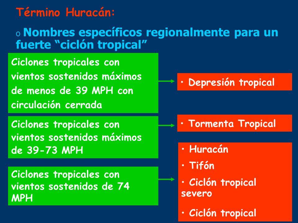 Depresión tropical Término Huracán: o Nombres específicos regionalmente para un fuerte ciclón tropical Ciclones tropicales con vientos sostenidos máxi