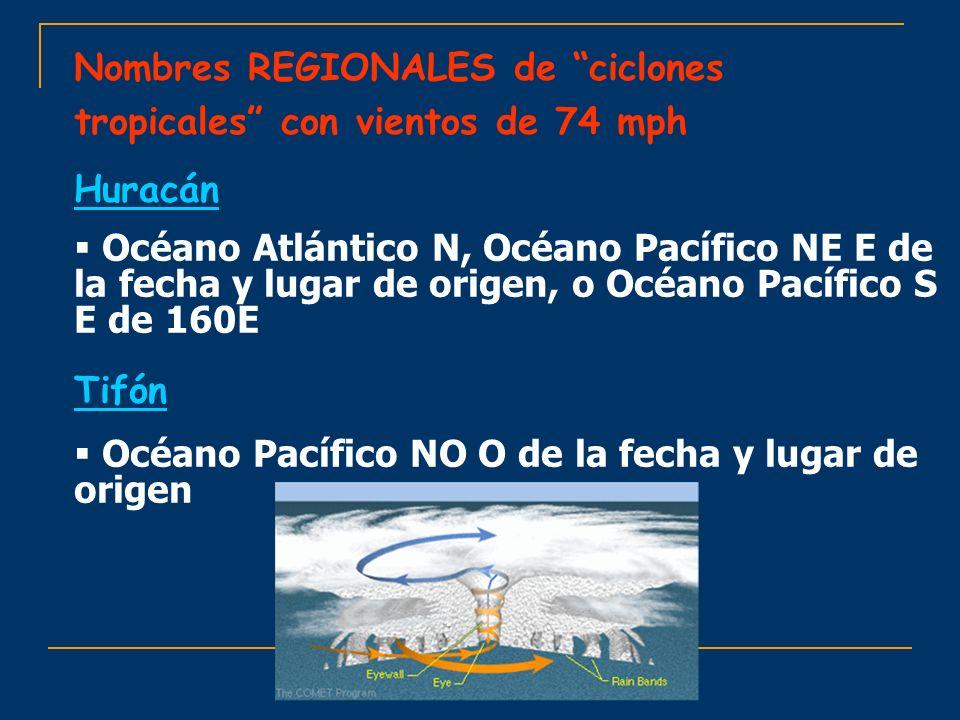 Huracán Océano Atlántico N, Océano Pacífico NE E de la fecha y lugar de origen, o Océano Pacífico S E de 160E Tifón Océano Pacífico NO O de la fecha y