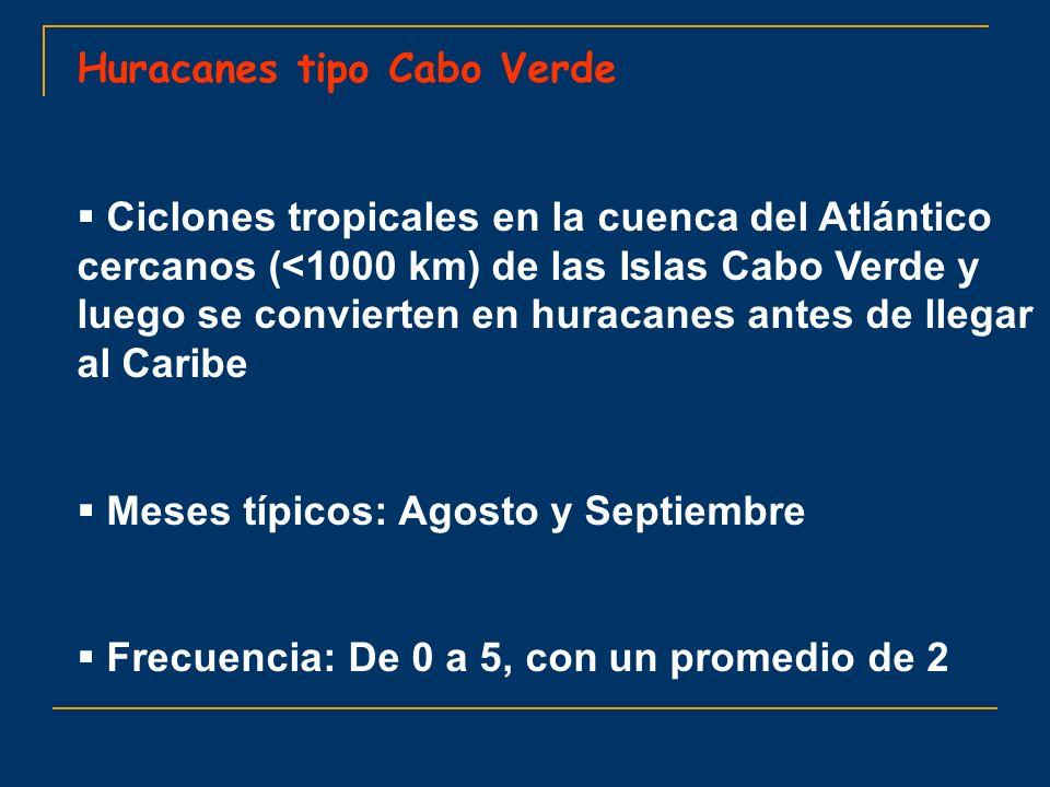 Huracanes tipo Cabo Verde Ciclones tropicales en la cuenca del Atlántico cercanos (<1000 km) de las Islas Cabo Verde y luego se convierten en huracane