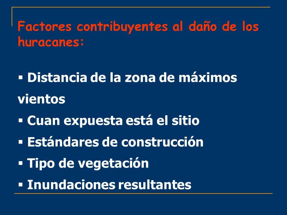 Factores contribuyentes al daño de los huracanes: Distancia de la zona de máximos vientos Cuan expuesta está el sitio Estándares de construcción Tipo