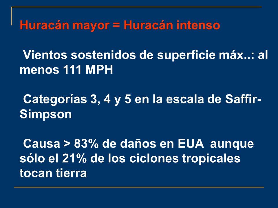 Huracán mayor = Huracán intenso Vientos sostenidos de superficie máx..: al menos 111 MPH Categorías 3, 4 y 5 en la escala de Saffir- Simpson Causa > 8