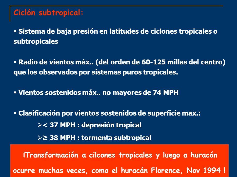 Ciclón subtropical: Sistema de baja presión en latitudes de ciclones tropicales o subtropicales Radio de vientos máx.. (del orden de 60-125 millas del