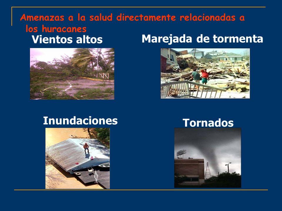 Amenazas a la salud directamente relacionadas a los huracanes Marejada de tormenta Vientos altos Tornados Inundaciones