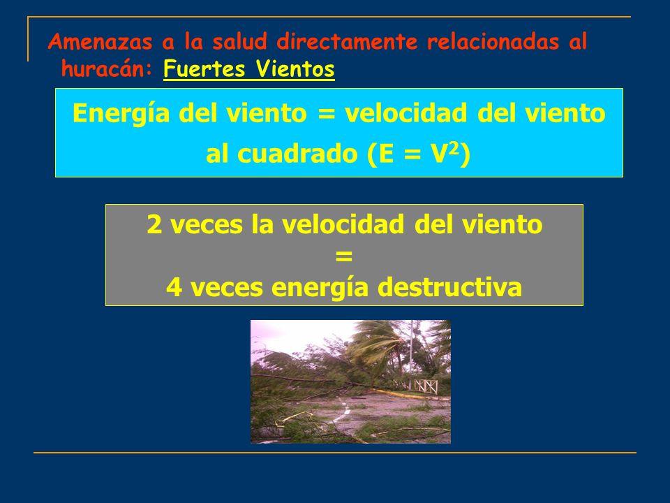 Amenazas a la salud directamente relacionadas al huracán: Fuertes Vientos Energía del viento = velocidad del viento al cuadrado (E = V 2 ) 2 veces la