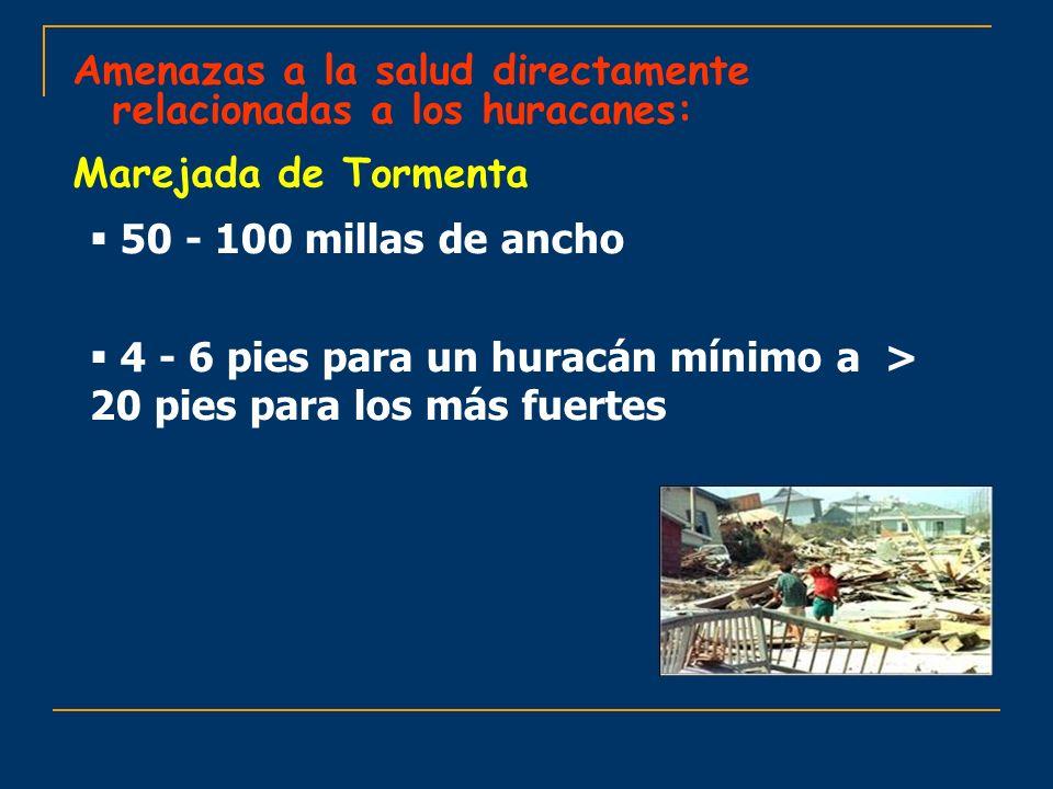 Amenazas a la salud directamente relacionadas a los huracanes: Marejada de Tormenta 50 - 100 millas de ancho 4 - 6 pies para un huracán mínimo a > 20