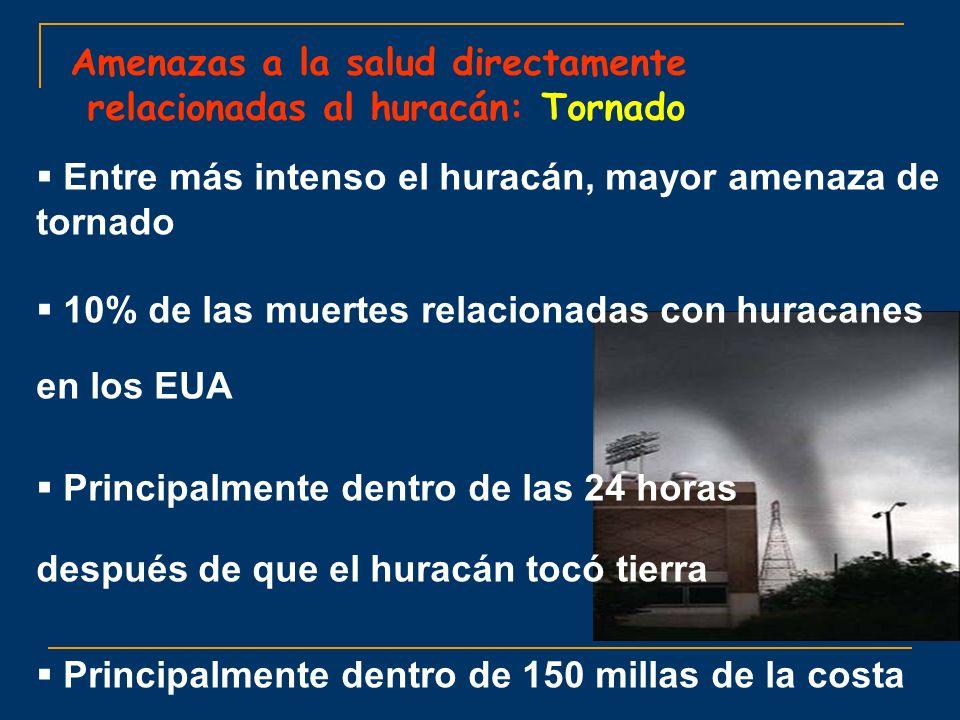 Amenazas a la salud directamente relacionadas al huracán: Tornado Entre más intenso el huracán, mayor amenaza de tornado 10% de las muertes relacionad