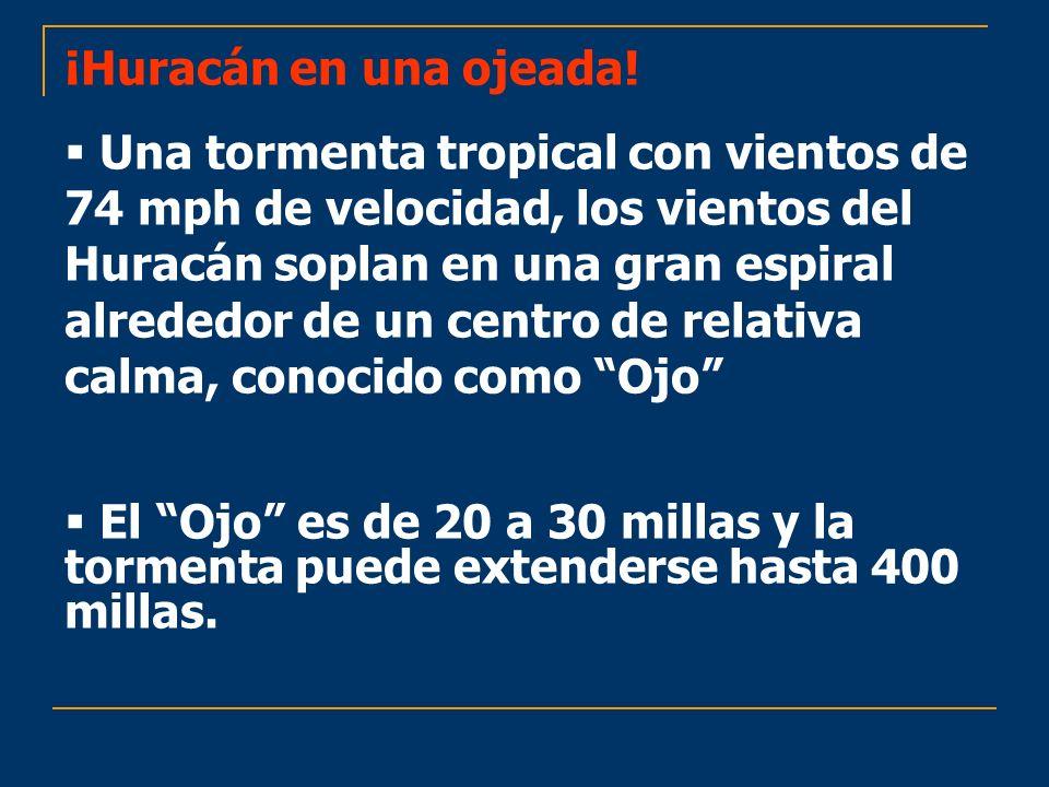 Rangos ustralianos de ciclones tropicales EfectosVientoCategoría Daño leve a casas.