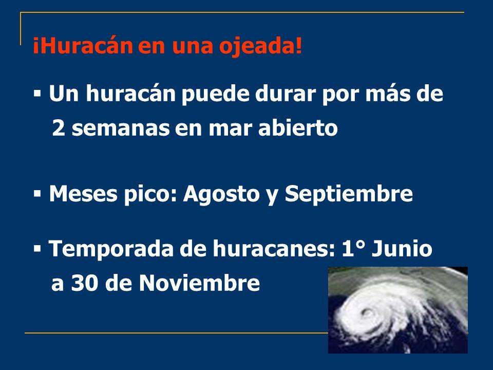 ¡Huracán en una ojeada! Un huracán puede durar por más de 2 semanas en mar abierto Meses pico: Agosto y Septiembre Temporada de huracanes: 1° Junio a