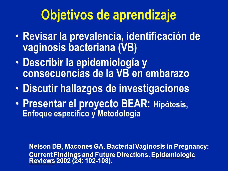 Objetivos de aprendizaje Revisar la prevalencia, identificación de vaginosis bacteriana (VB) Describir la epidemiología y consecuencias de la VB en em