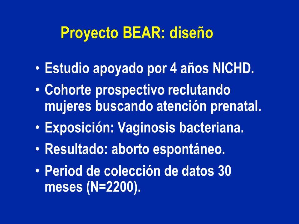 Proyecto BEAR: diseño Estudio apoyado por 4 años NICHD. Cohorte prospectivo reclutando mujeres buscando atención prenatal. Exposición: Vaginosis bacte