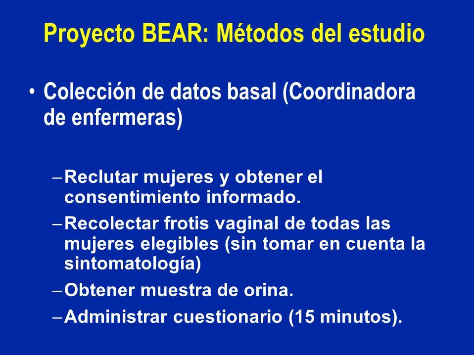 Proyecto BEAR: Métodos del estudio Colección de datos basal (Coordinadora de enfermeras) –Reclutar mujeres y obtener el consentimiento informado. –Rec