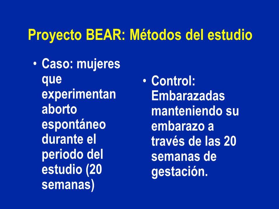 Proyecto BEAR: Métodos del estudio Caso: mujeres que experimentan aborto espontáneo durante el periodo del estudio (20 semanas) Control: Embarazadas m