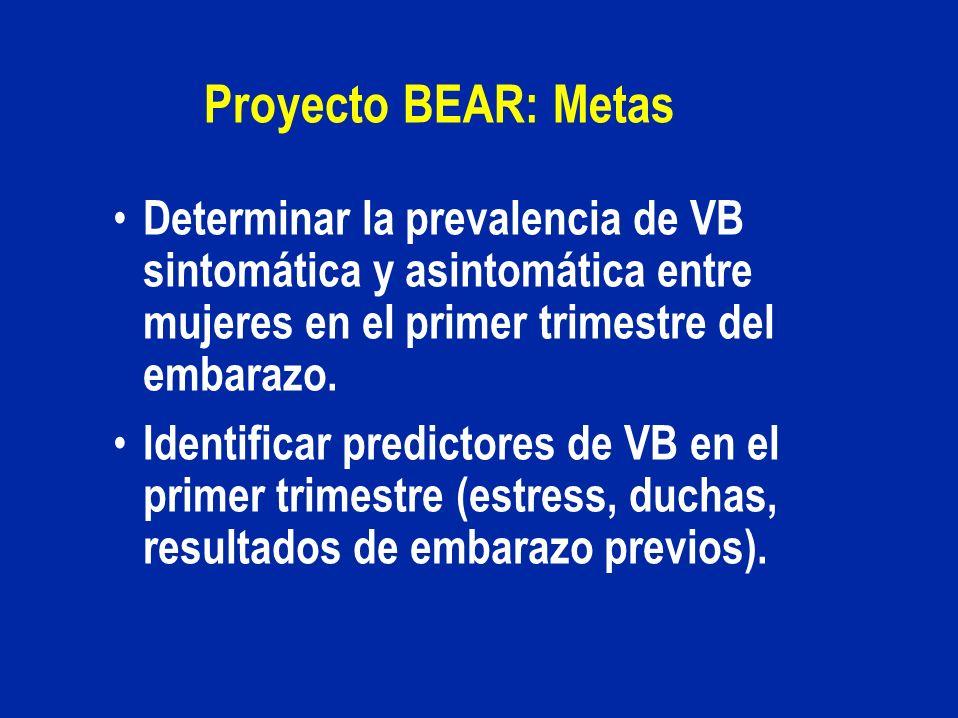 Proyecto BEAR: Metas Determinar la prevalencia de VB sintomática y asintomática entre mujeres en el primer trimestre del embarazo. Identificar predict