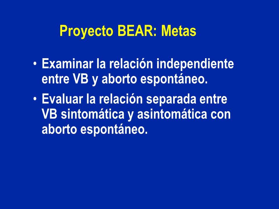 Proyecto BEAR: Metas Examinar la relación independiente entre VB y aborto espontáneo. Evaluar la relación separada entre VB sintomática y asintomática