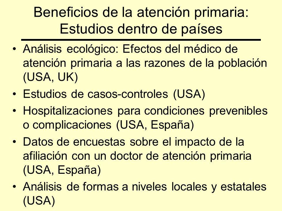Beneficios de la atención primaria: Estudios dentro de países Análisis ecológico: Efectos del médico de atención primaria a las razones de la població