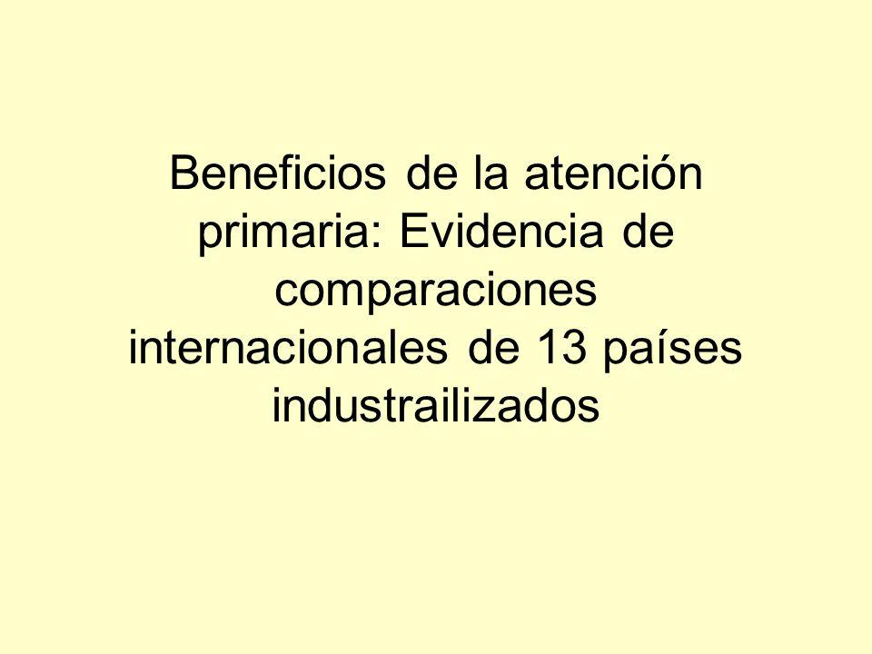 Beneficios de la atención primaria: Evidencia de comparaciones internacionales de 13 países industrailizados