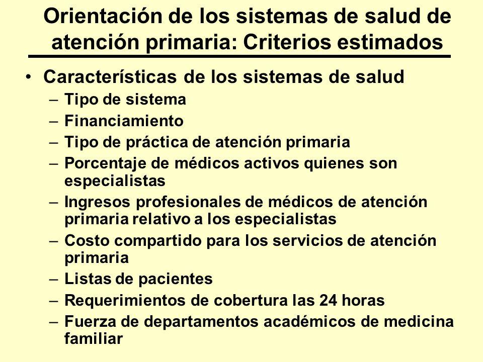 Orientación de los sistemas de salud de atención primaria: Criterios estimados Características de los sistemas de salud –Tipo de sistema –Financiamien