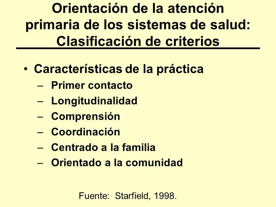 Orientación de la atención primaria de los sistemas de salud: Clasificación de criterios Características de la práctica –Primer contacto –Longitudinal