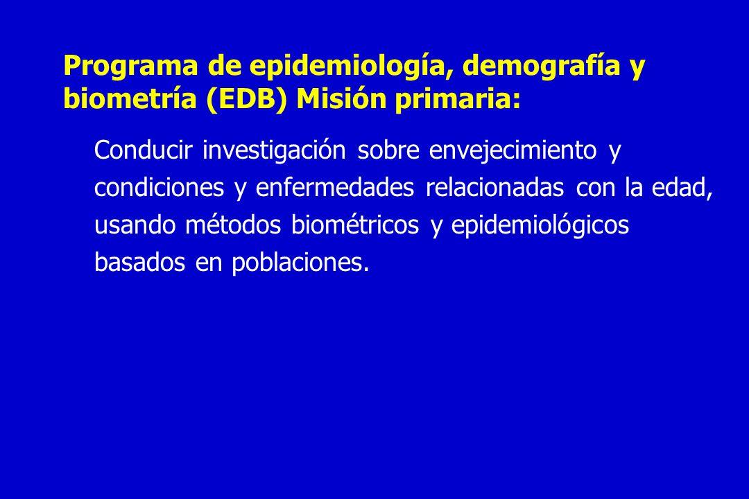 Programa EDP Parte 1 Oficina de epidemiología y demografía Enfermedades crónicos Proceso de envejecimiento Factores ambientales, sociales y de la conducta Oficina de neuroepidemiología del envejecimiento Proceso de la demencia Factores de riesgo para demencia Otras enfermedades neuropsiquiátricas