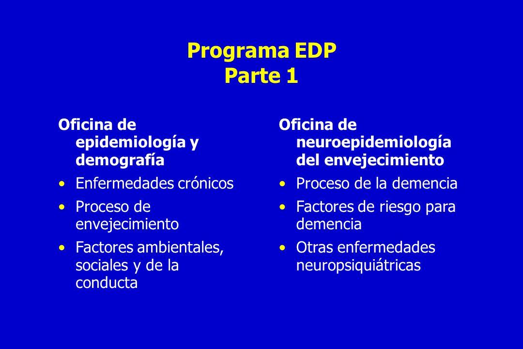 Programa EDB Parte 2 Oficina de Epidemiología geriátrica Temas geriátricos Factores biomédicos y de co-morbilidad Factores genéticos y metabólicos Oficina de Biometría Métodos Estadística Manejo de datos