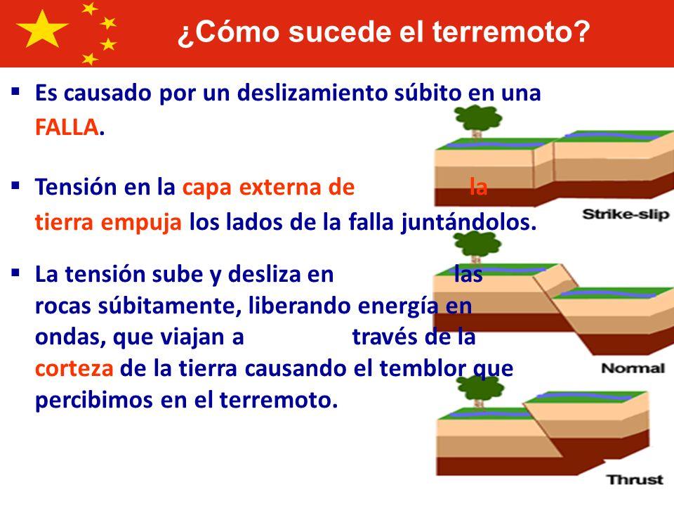 Historia de terremotos fatales en China Epicentro del terremotoAñoNº de muertes 1Shaanxi1556830,000 2Tangshan1976255,000 3Haiyuan1920240,000 4Chihli1290100,000 5Changma, Gansu193270,000 6Gulang, Gansu e192740,000 7Tonghai197015,621 8Sichuan Diexi19336,800 9Haicheng19752,041 Fuente: Wikipedia