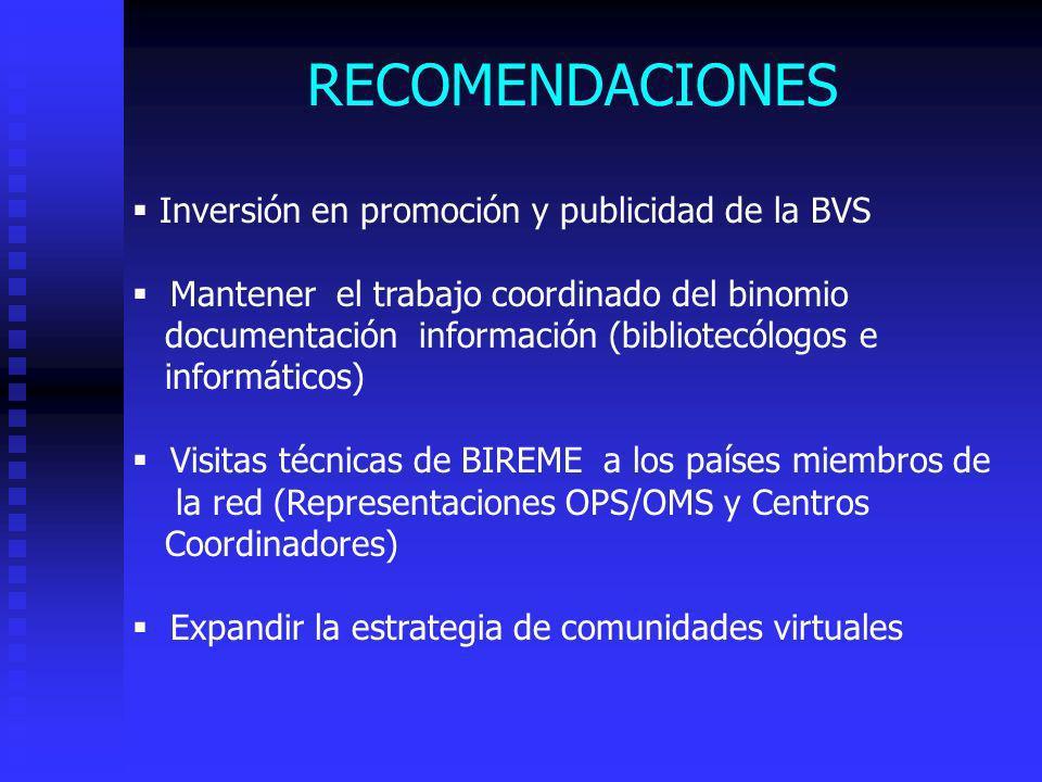 RECOMENDACIONES Inversión en promoción y publicidad de la BVS Mantener el trabajo coordinado del binomio documentación información (bibliotecólogos e
