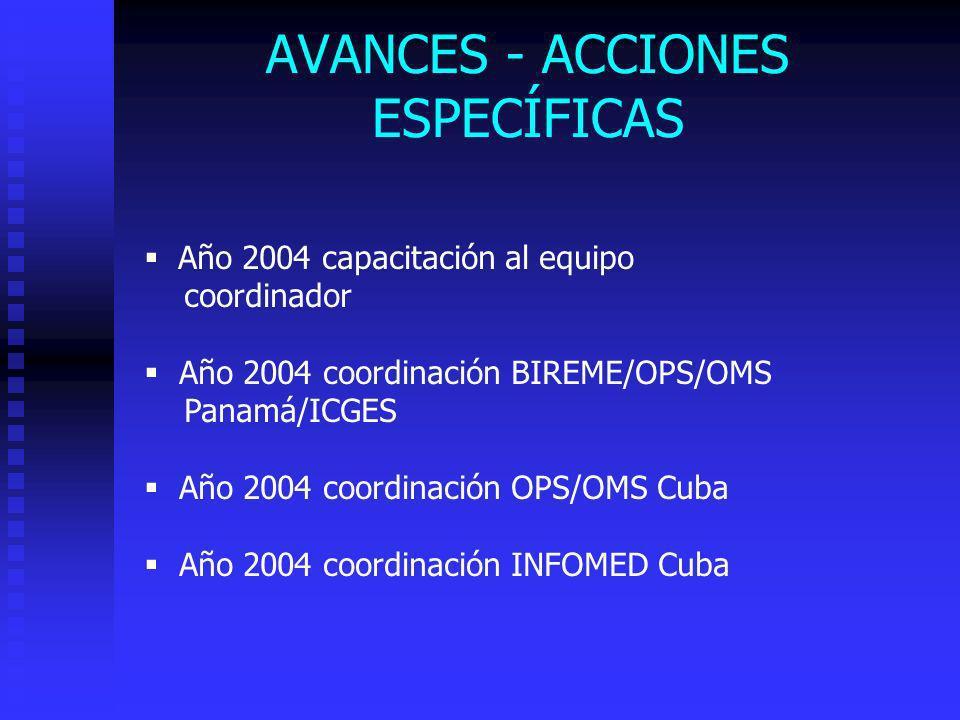 AVANCES - ACCIONES ESPECÍFICAS Año 2004 capacitación al equipo coordinador Año 2004 coordinación BIREME/OPS/OMS Panamá/ICGES Año 2004 coordinación OPS