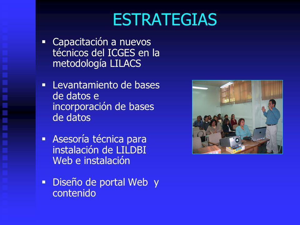 ESTRATEGIAS Capacitación a nuevos técnicos del ICGES en la metodología LILACS Levantamiento de bases de datos e incorporación de bases de datos Asesor