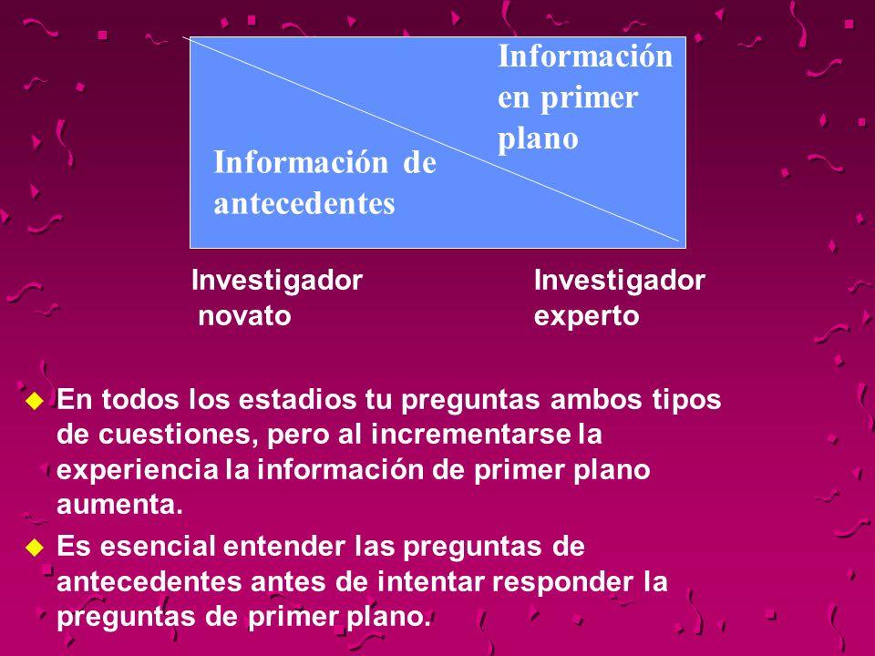 Investigador Investigador novato experto u En todos los estadios tu preguntas ambos tipos de cuestiones, pero al incrementarse la experiencia la infor