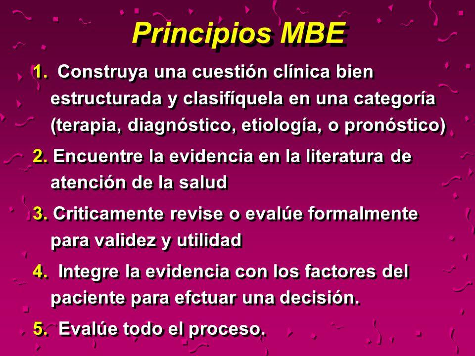 Principios MBE 1. Construya una cuestión clínica bien estructurada y clasifíquela en una categoría (terapia, diagnóstico, etiología, o pronóstico) 2.