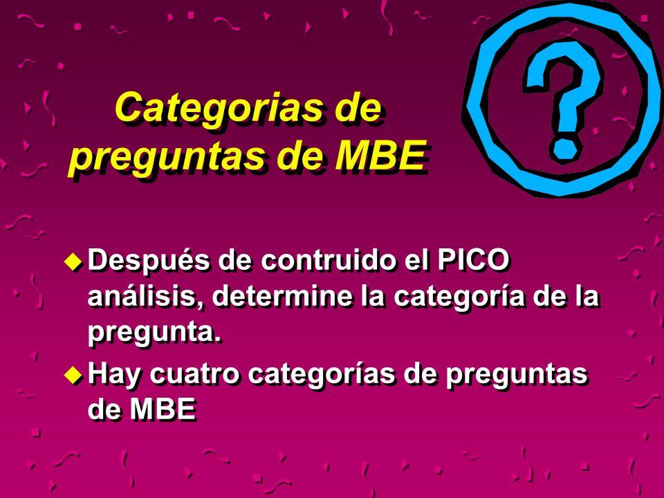 u Después de contruido el PICO análisis, determine la categoría de la pregunta. u Hay cuatro categorías de preguntas de MBE u Después de contruido el