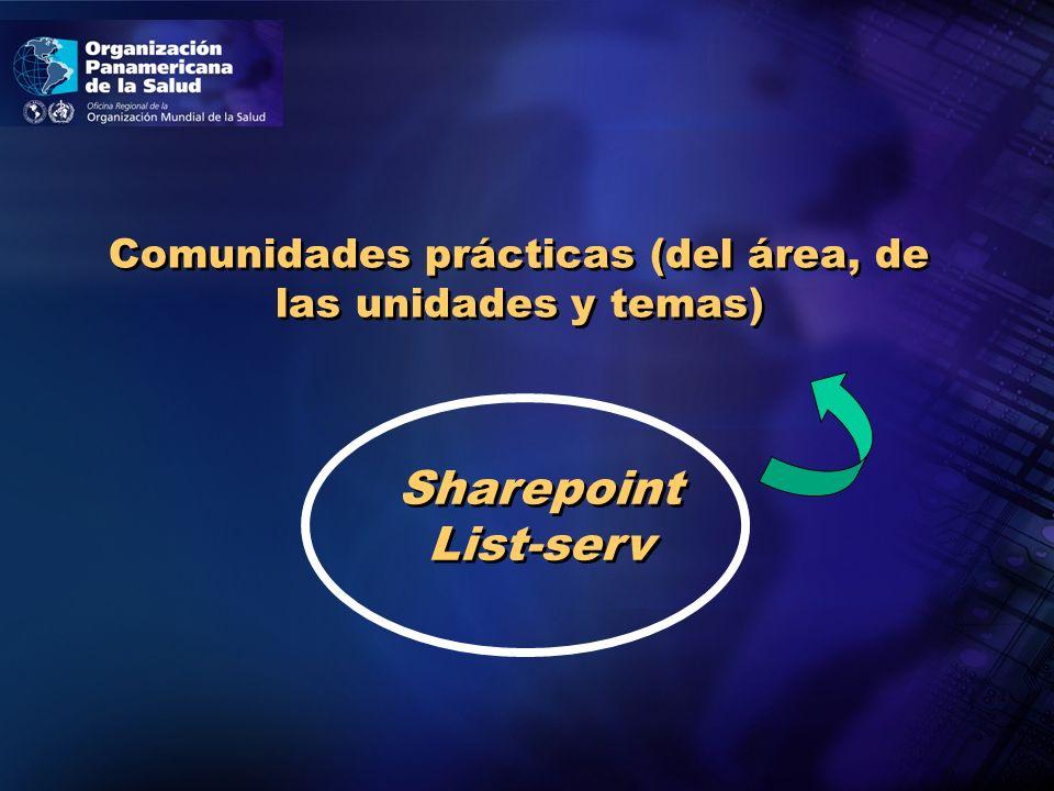 Comunidades prácticas (del área, de las unidades y temas) Sharepoint List-serv