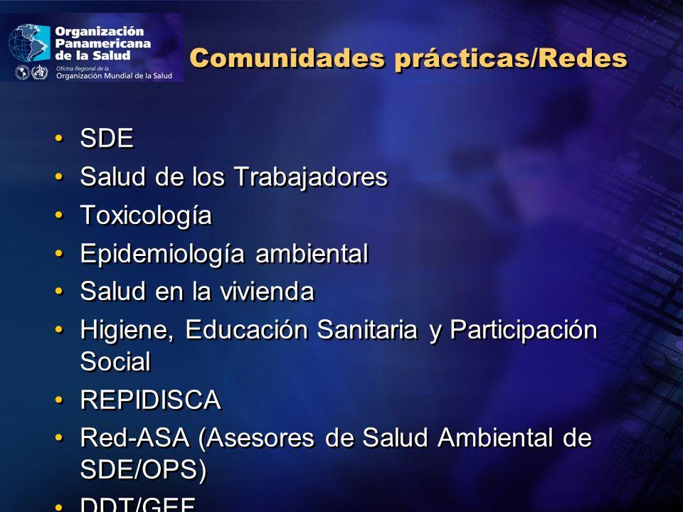 Comunidades prácticas/Redes SDE Salud de los Trabajadores Toxicología Epidemiología ambiental Salud en la vivienda Higiene, Educación Sanitaria y Participación Social REPIDISCA Red-ASA (Asesores de Salud Ambiental de SDE/OPS) DDT/GEF SDE Salud de los Trabajadores Toxicología Epidemiología ambiental Salud en la vivienda Higiene, Educación Sanitaria y Participación Social REPIDISCA Red-ASA (Asesores de Salud Ambiental de SDE/OPS) DDT/GEF