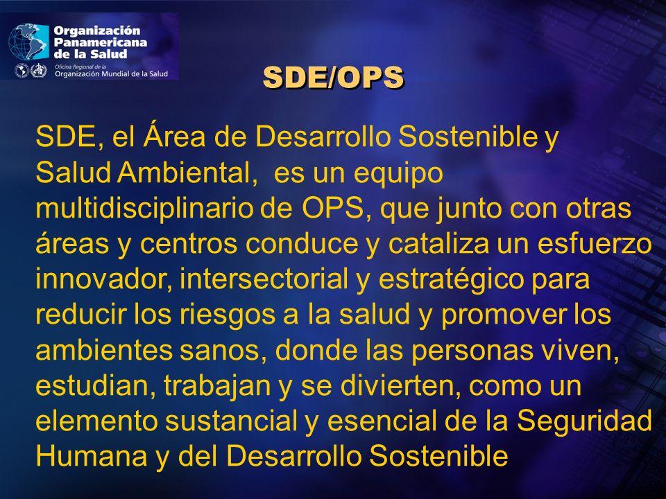 SDE SDE/Estructura funcional BS/CEPIS HS RA INCAP PWRs Entornos Saludables (HS) Municipios Saludables & Salud Urbana Escuelas Promotoras de Salud Desarrollo Local & Participación Comunitaria Saneamiento Básico (CEPIS).