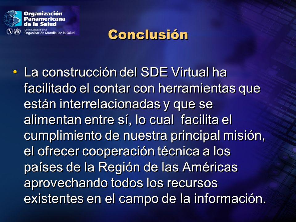 Conclusión La construcción del SDE Virtual ha facilitado el contar con herramientas que están interrelacionadas y que se alimentan entre sí, lo cual facilita el cumplimiento de nuestra principal misión, el ofrecer cooperación técnica a los países de la Región de las Américas aprovechando todos los recursos existentes en el campo de la información.