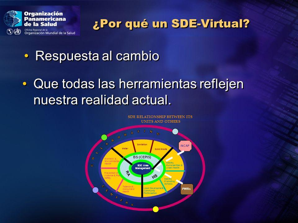 ¿Por qué un SDE-Virtual. Que todas las herramientas reflejen nuestra realidad actual.