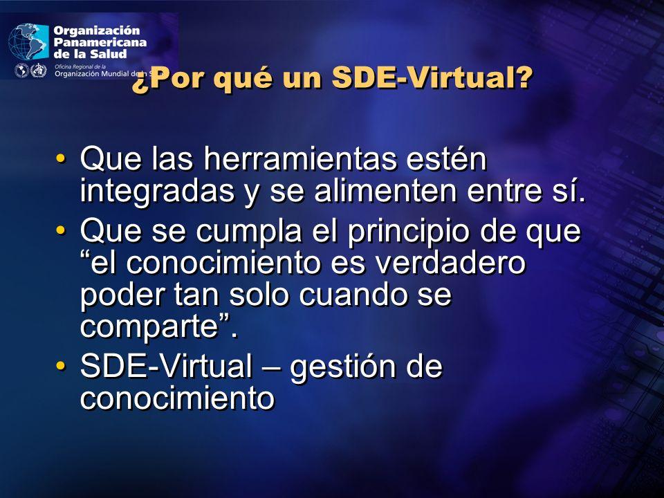 SDE- Virtual INTRANET PAGINA WEB SDE SHAREPOINT BVSDE WEBs EXTERNOS SDE-Virtual. Flujograma.