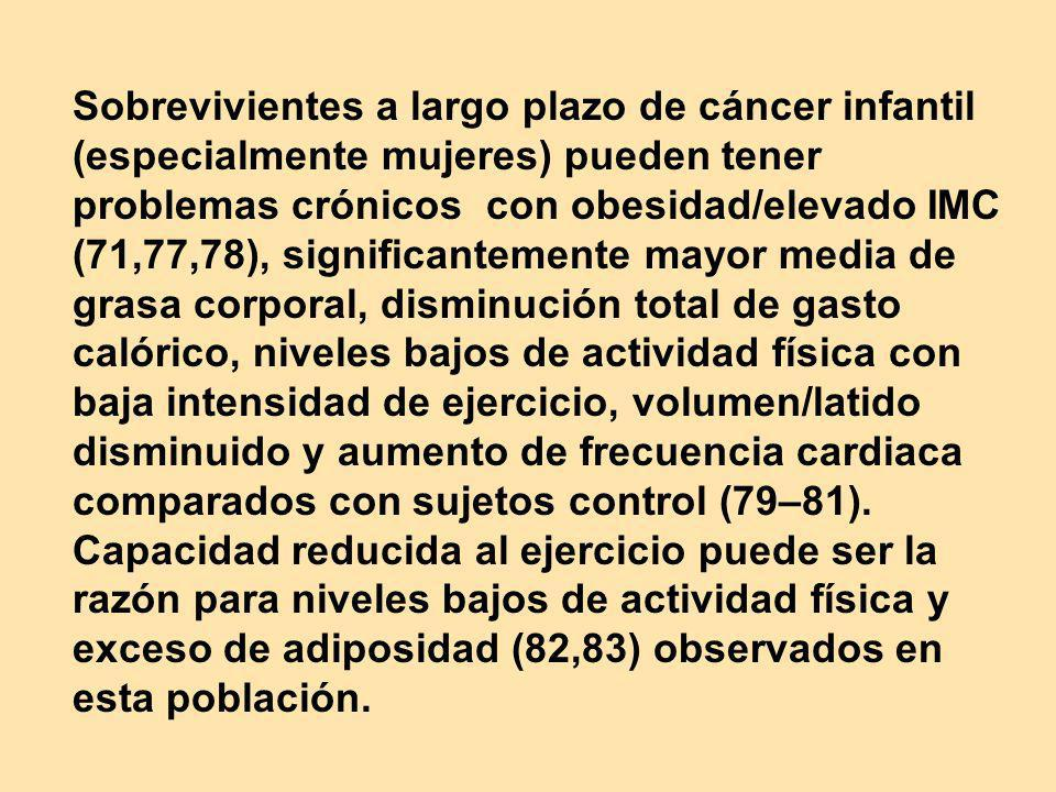 Sobrevivientes a largo plazo de cáncer infantil (especialmente mujeres) pueden tener problemas crónicos con obesidad/elevado IMC (71,77,78), significa