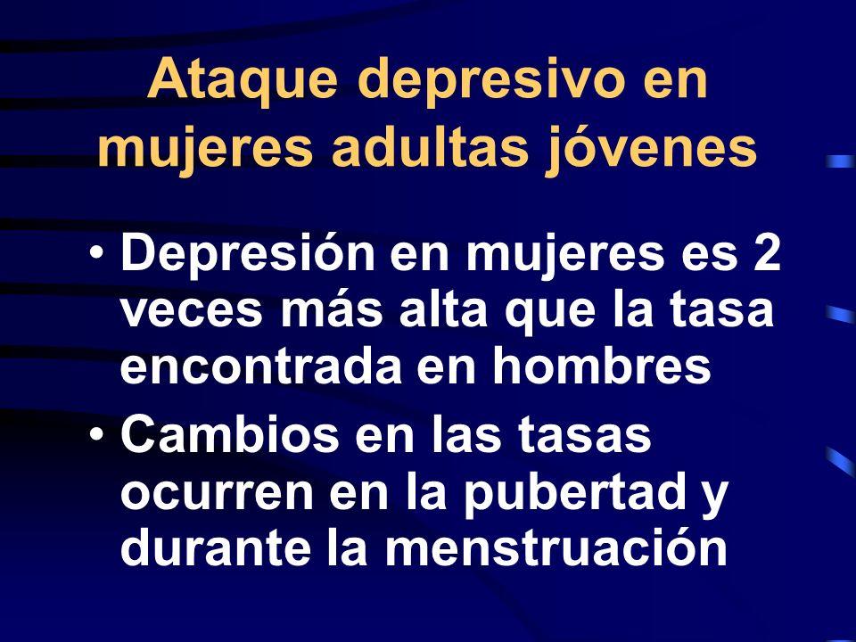 Mujeres jóvenes y depresión Mujeres de 22 años de edad, con desórden depresivo mayor tuvieron el primer ataque de la enfermedad en la adolescencia 44% tuvieron su primer episodio de depresión mayor durante el embarazo