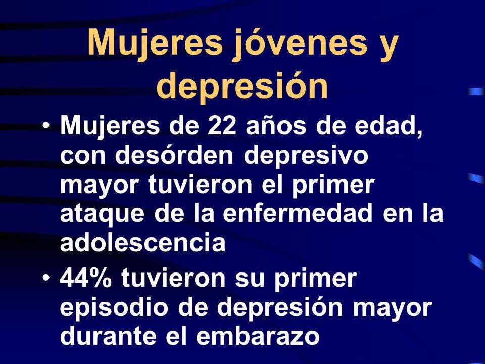 ¿Qué es depresión durante el embarazo.