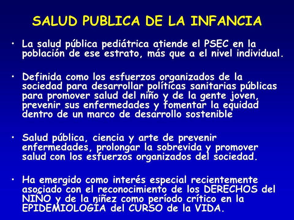 SALUD PUBLICA DE LA INFANCIA La salud pública pediátrica atiende el PSEC en la población de ese estrato, más que a el nivel individual. Definida como