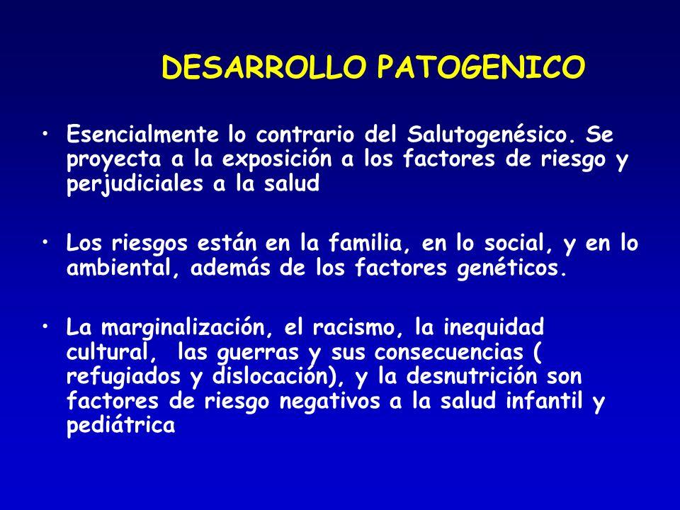 DESARROLLO PATOGENICO Esencialmente lo contrario del Salutogenésico. Se proyecta a la exposición a los factores de riesgo y perjudiciales a la salud L