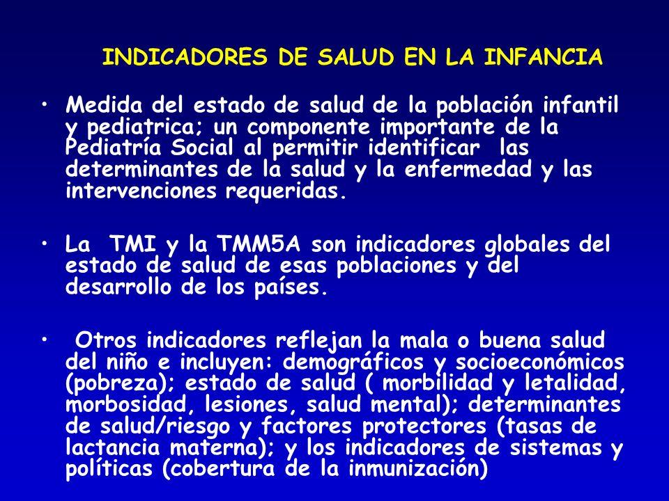 INDICADORES DE SALUD EN LA INFANCIA Medida del estado de salud de la población infantil y pediatrica; un componente importante de la Pediatría Social