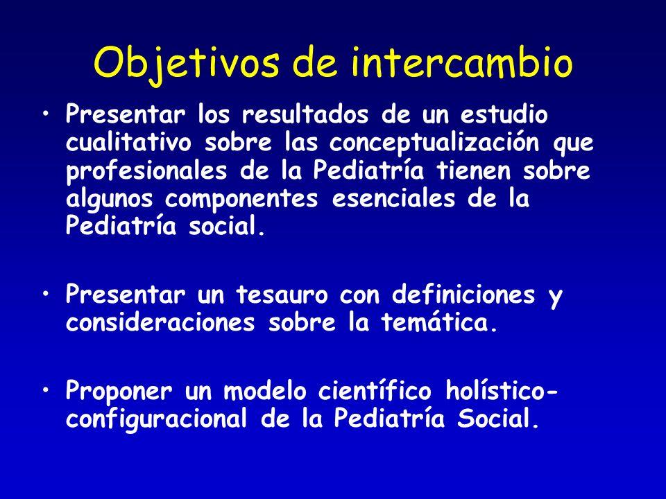 Objetivos de intercambio Presentar los resultados de un estudio cualitativo sobre las conceptualización que profesionales de la Pediatría tienen sobre