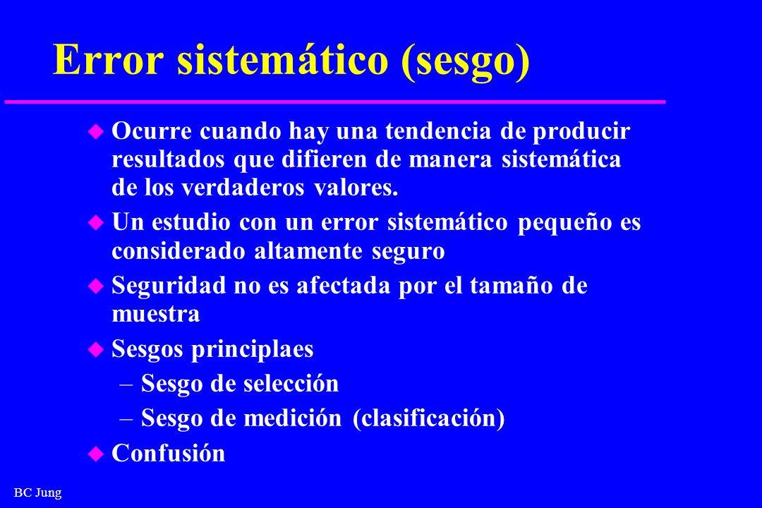 BC Jung Error sistemático (sesgo) u Ocurre cuando hay una tendencia de producir resultados que difieren de manera sistemática de los verdaderos valore