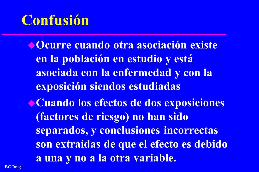 BC Jung Confusión u Ocurre cuando otra asociación existe en la población en estudio y está asociada con la enfermedad y con la exposición siendos estu