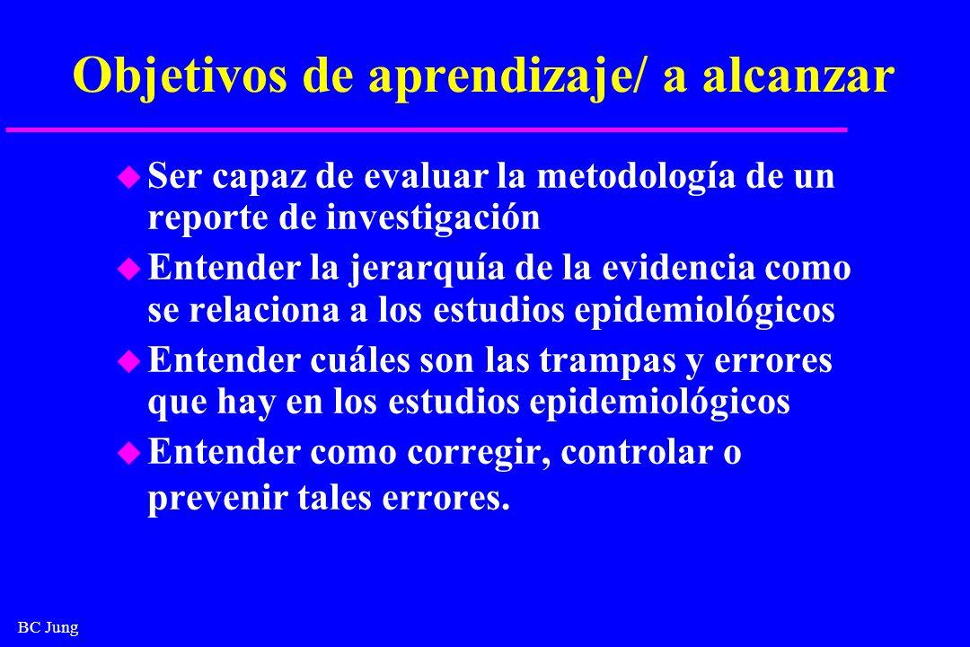 BC Jung Objetivos de aprendizaje/ a alcanzar u Ser capaz de evaluar la metodología de un reporte de investigación u Entender la jerarquía de la eviden