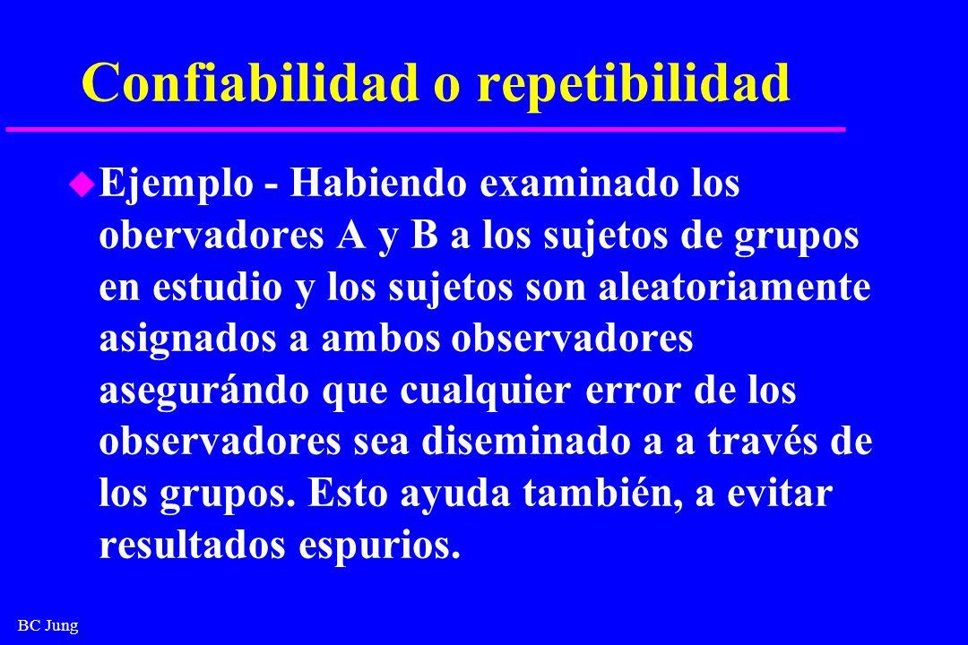 BC Jung Confiabilidad o repetibilidad u Ejemplo - Habiendo examinado los obervadores A y B a los sujetos de grupos en estudio y los sujetos son aleato